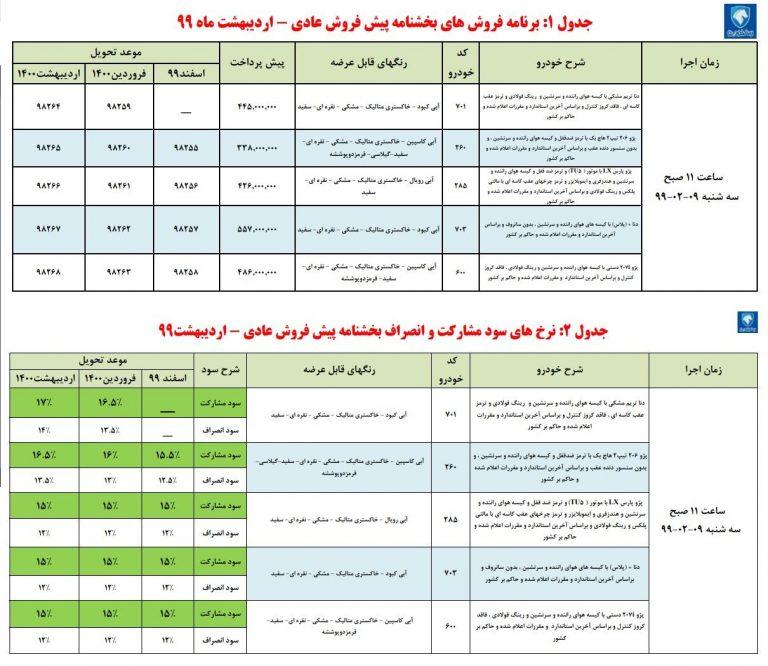 اولین پیش فروش ایران خودرو در سال ۹۹