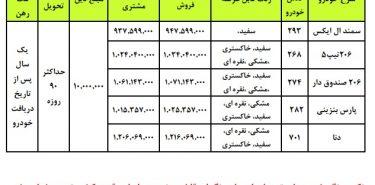 جدول فروش فوق العاده ایران خودرو