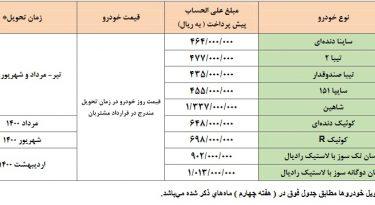 جدول فروش ۹ خودرو سایپا در آبان ۹۹ – شاهین و تیبا صندوقدار