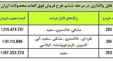 جدول فروش فوری ۳ ماشین ایران خودرو