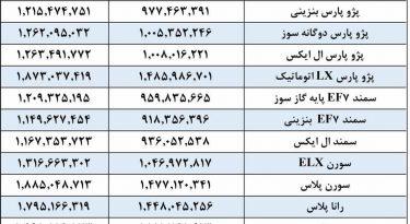 جدول قیمت ماشین های ایران خودرو در سه ماهه سوم سال ۹۹