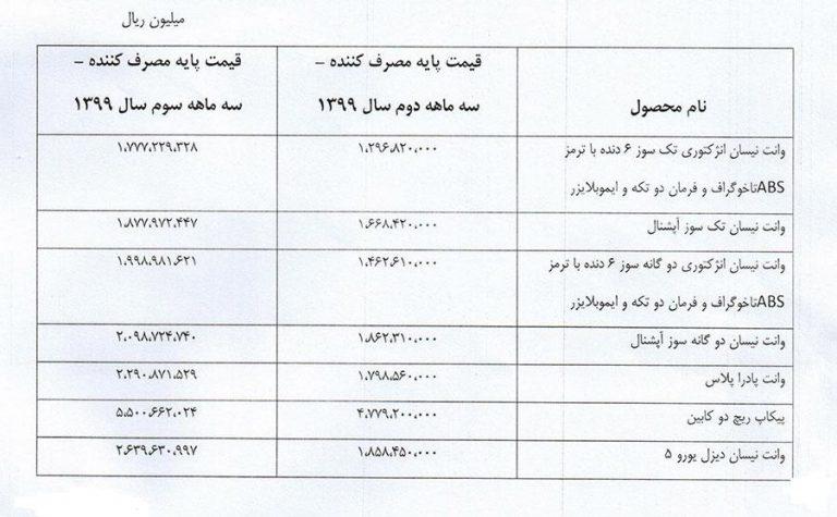 قیمت جدید محصولات زامیاد در سال ۹۹