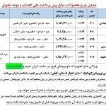 آغاز پیش فروش پنج محصول ایران خودرو – مرداد ۱۴۰۰