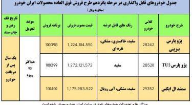 جدول نخستین فروش ایران خودرو در سال ۱۴۰۰